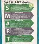 Set S.M.A.R.T. Goals