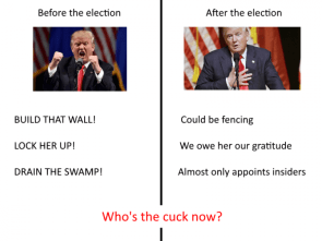 Trump before and After The Election