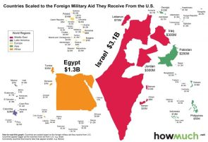 countries scaled to the foreign Military Aid they receive