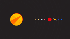 Simple Solar System