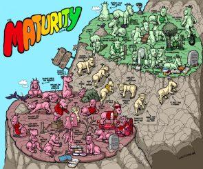 The Maturity Climb
