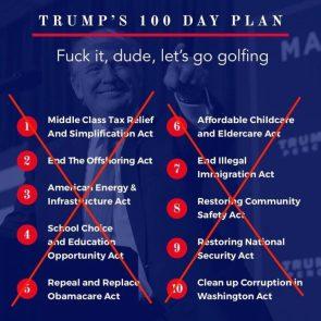 Trump's 100 Day Plan