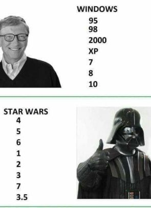 Counting with Windows and Star Wars