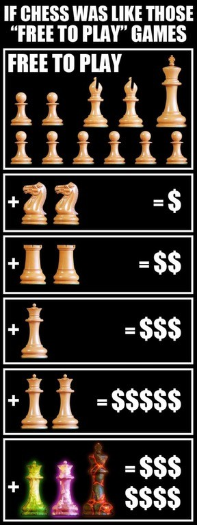 Free To Play Chess