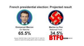 Macron Won
