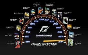 Need for Speed – Celebrating 100 Million