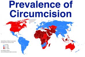 Prevalence fo Circumcision