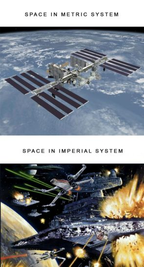 Space in Metric system vs Space in Imperial system
