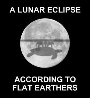 A Lunar Eclipse According to Flat Earthers
