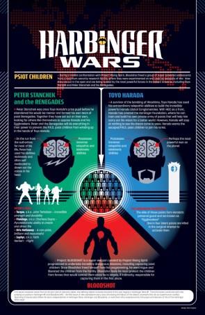 Harbinger Wars Breakdown.jpg
