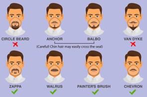CDC warns men about facial hair dangers as coronavirus spreads