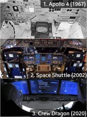 Spaceship Control Panels