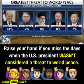 GREATEST THREAT TO WORLD PEACE