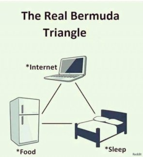 The Real Bermuda Triangle