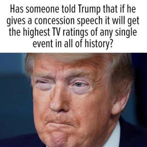highest tv ratings