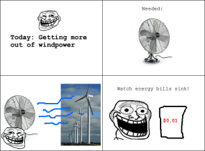 wind powered fan