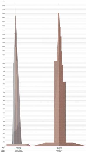 Frank Lloyd Wright's mile-high tower