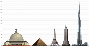 Volkshalle size comparison