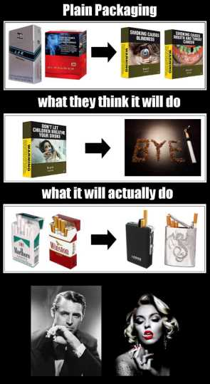 Plain Packaging, Plain Stupid