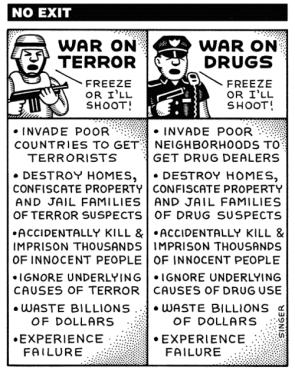 the war on…