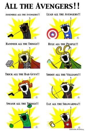 Avenger's Assemble!