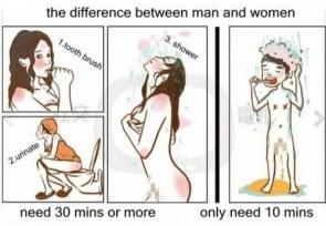 Men vs Women: Shower