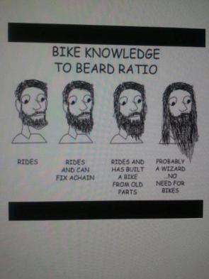 Knowledge Ratio