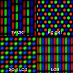 RGB pixel geometries