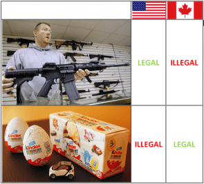 Keep America safe from chocolate and toys