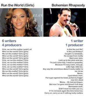 Music production now vs then