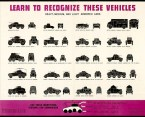 Know your vehicule