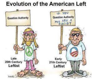 Evolution of the Left