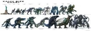 Big monster chart
