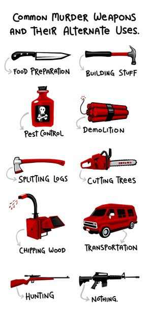 Common murder weapons