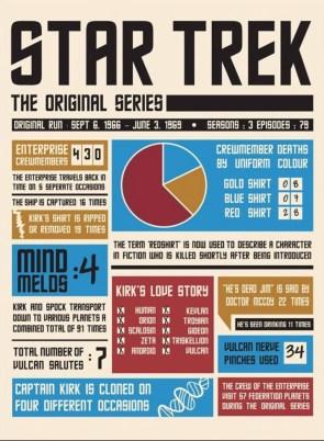 Trek infographic