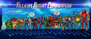 MARVEL Villains Height Infographic