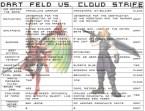 Legend of Dragoon Vs. Final Fantasy 7