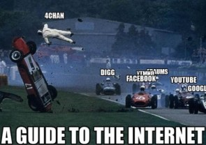 A Guide To The Internet