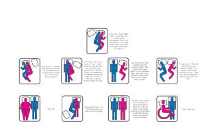 One night stand positions and their meanings