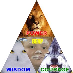 Power… wisdom… courage… DERP!