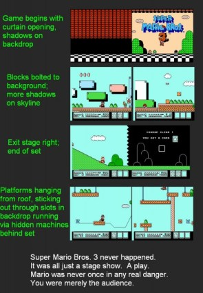 The Truth Behind Super Mario Bros. 3