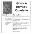 Gordon Ramsey Omelette