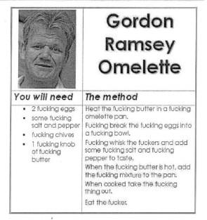 Gordon Ramsey Omelette