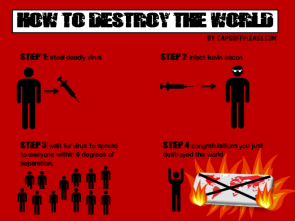 Destroying the world