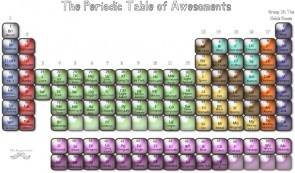 Periodic Table of Awesoments