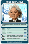 card 014 Michio Kaku.png