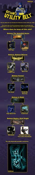 Batman`s utility belt
