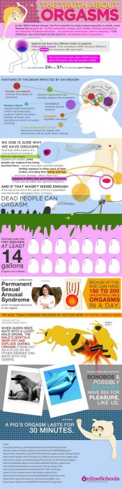 Orgasm facts