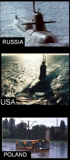 Polish Submarine