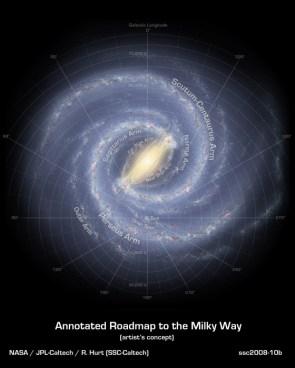 Sun & Milky Way